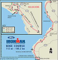 Ironman Hawaii: Velostrecke