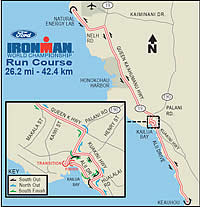 Ironman Hawaii: Laufstrecke